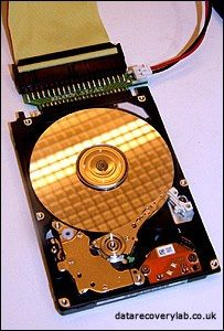 A to Z of Data Recovery
